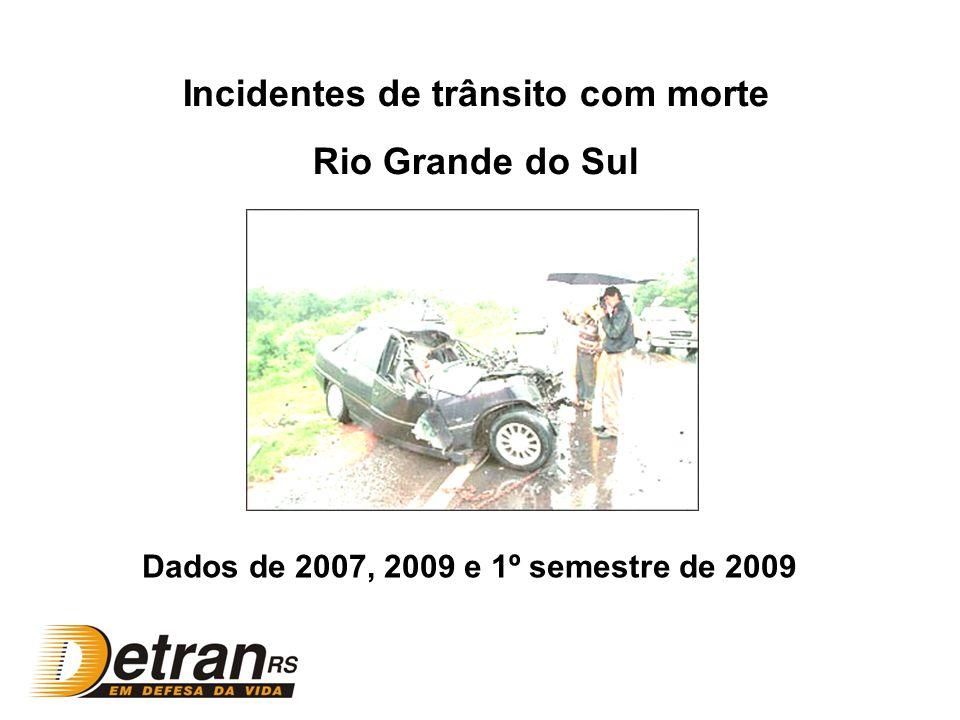 Incidentes de trânsito com morte