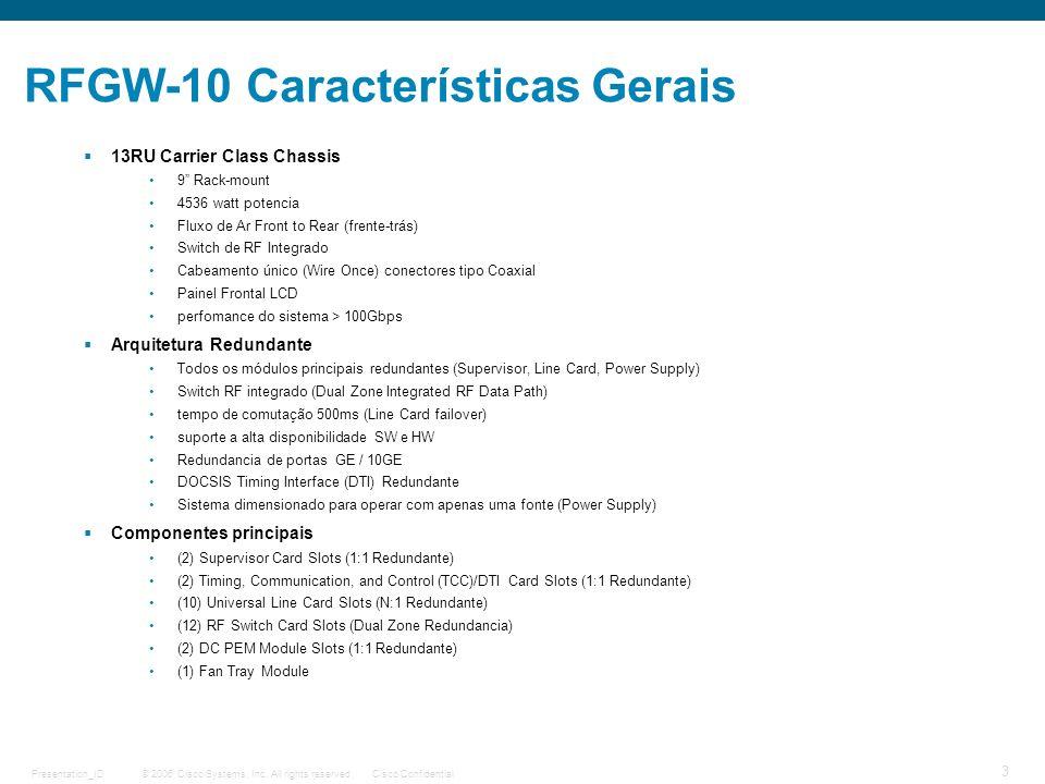RFGW-10 Características Gerais