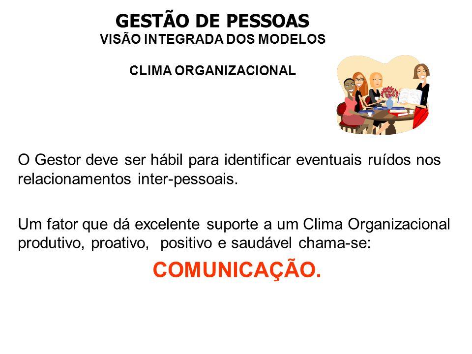 GESTÃO DE PESSOAS VISÃO INTEGRADA DOS MODELOS CLIMA ORGANIZACIONAL
