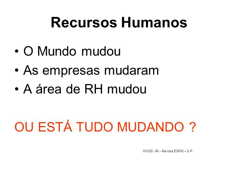 Recursos Humanos O Mundo mudou As empresas mudaram A área de RH mudou
