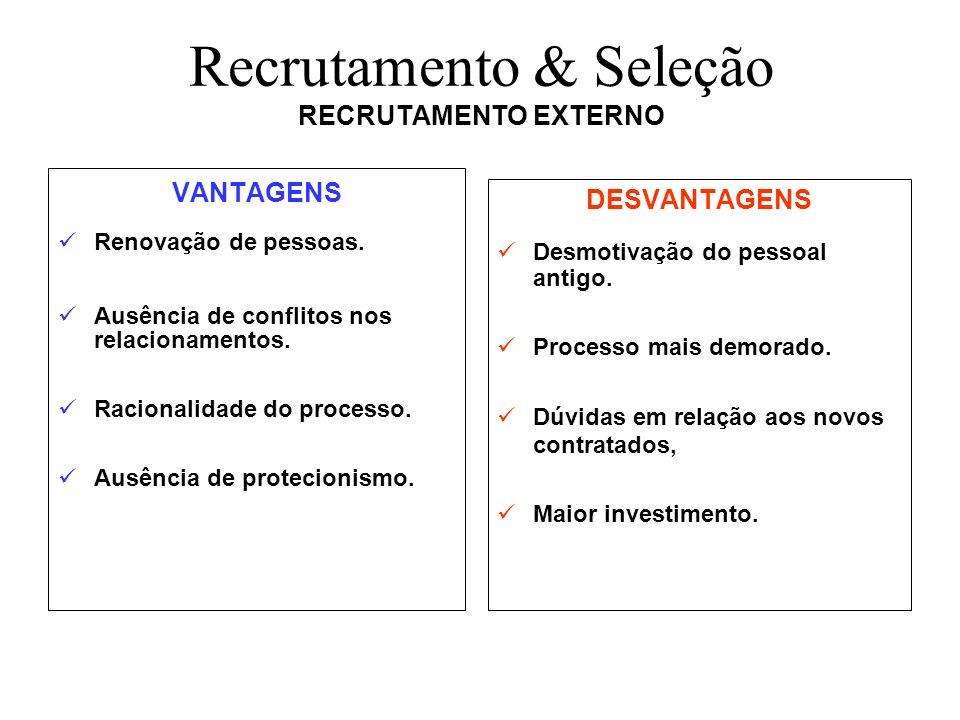 Recrutamento & Seleção RECRUTAMENTO EXTERNO