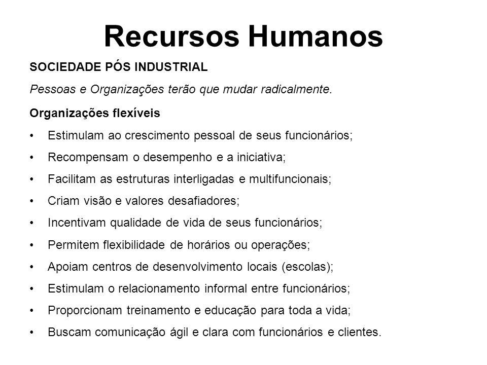 Recursos Humanos SOCIEDADE PÓS INDUSTRIAL