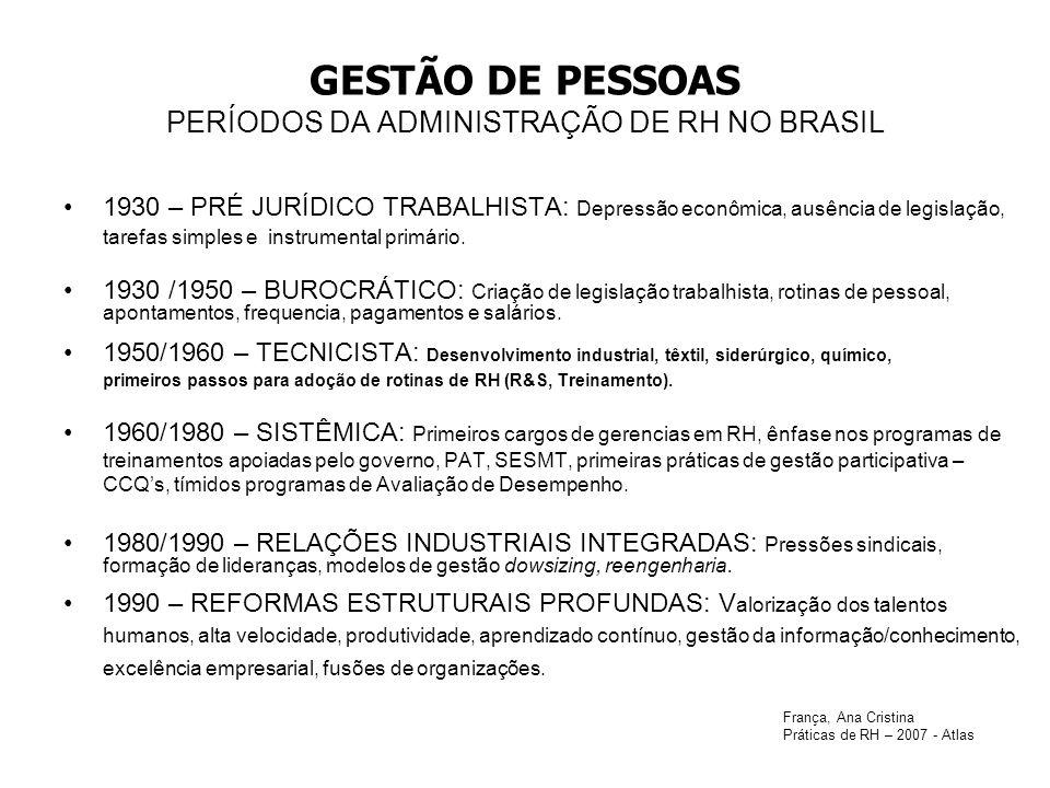 GESTÃO DE PESSOAS PERÍODOS DA ADMINISTRAÇÃO DE RH NO BRASIL