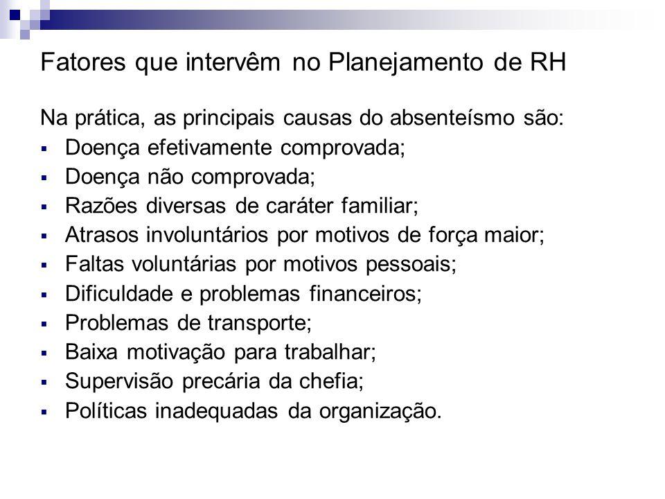 Fatores que intervêm no Planejamento de RH