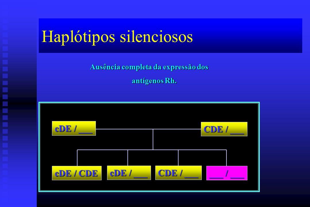 Ausência completa da expressão dos antígenos Rh.