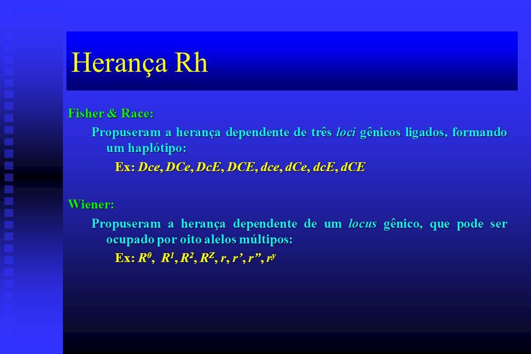 Herança Rh