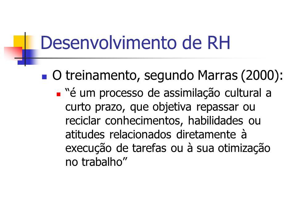 Desenvolvimento de RH O treinamento, segundo Marras (2000):