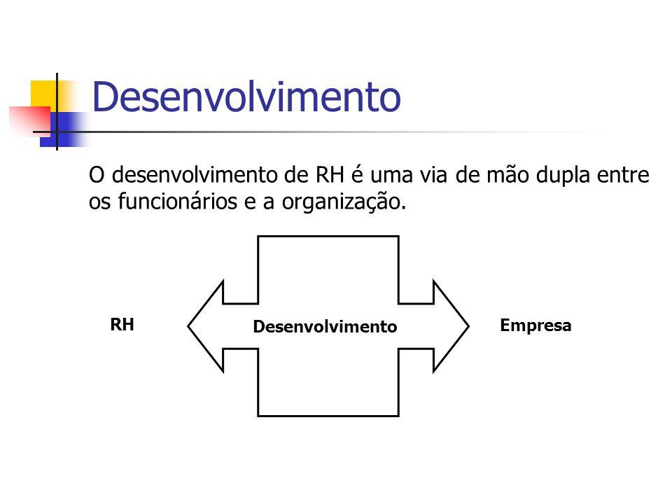 Desenvolvimento O desenvolvimento de RH é uma via de mão dupla entre