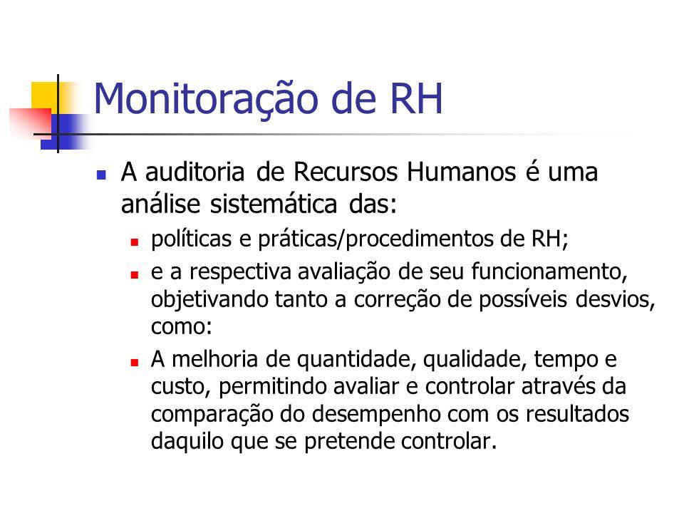 Monitoração de RH A auditoria de Recursos Humanos é uma análise sistemática das: políticas e práticas/procedimentos de RH;