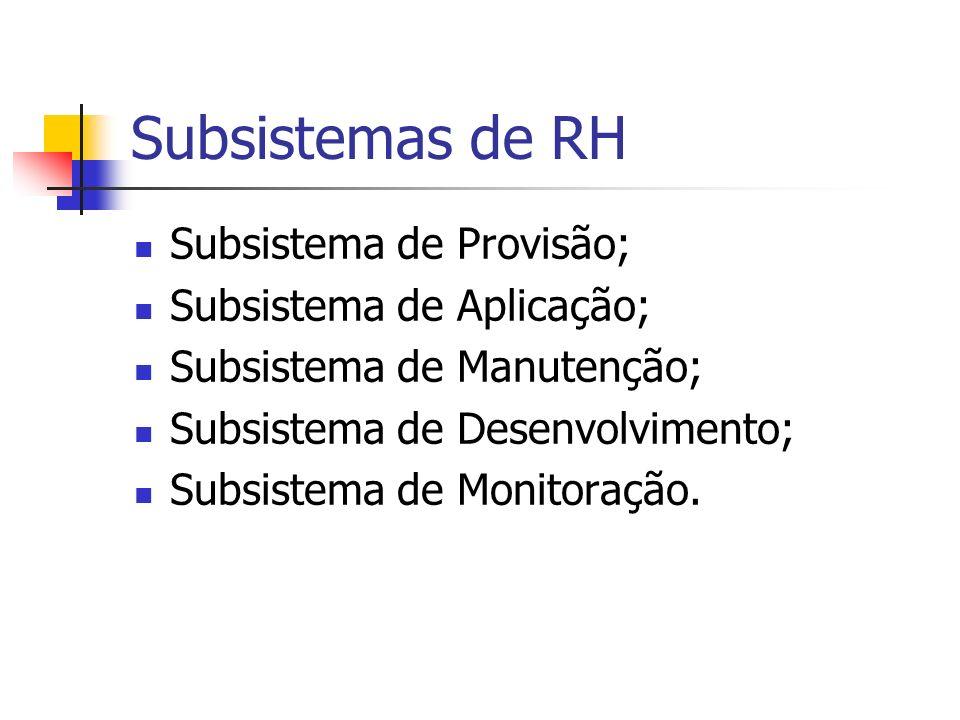 Subsistemas de RH Subsistema de Provisão; Subsistema de Aplicação;
