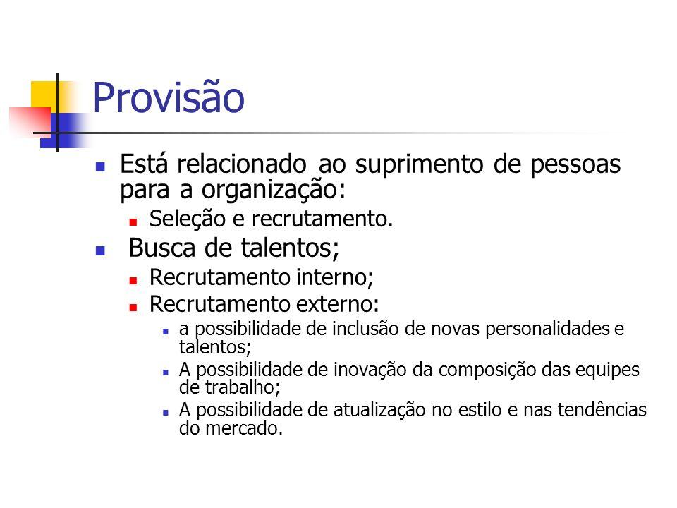 Provisão Está relacionado ao suprimento de pessoas para a organização:
