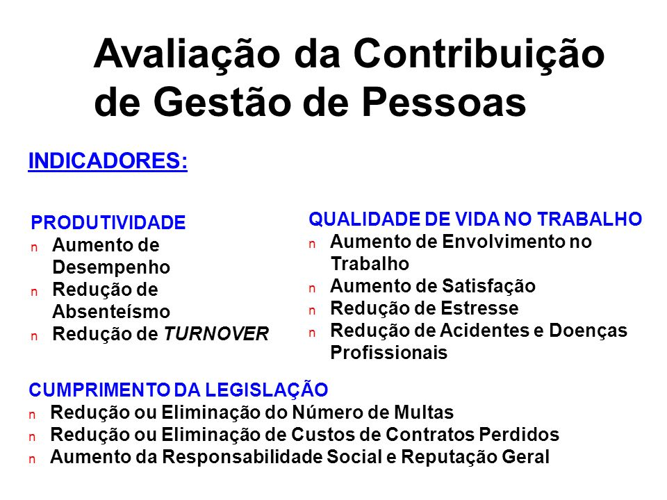 Avaliação da Contribuição de Gestão de Pessoas