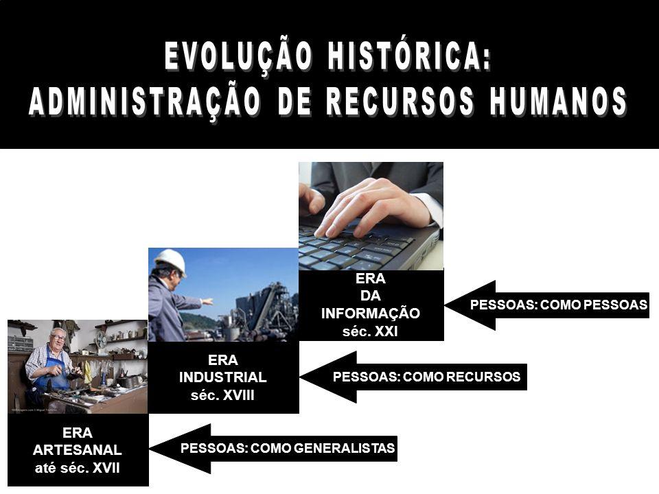 EVOLUÇÃO HISTÓRICA: ADMINISTRAÇÃO DE RECURSOS HUMANOS