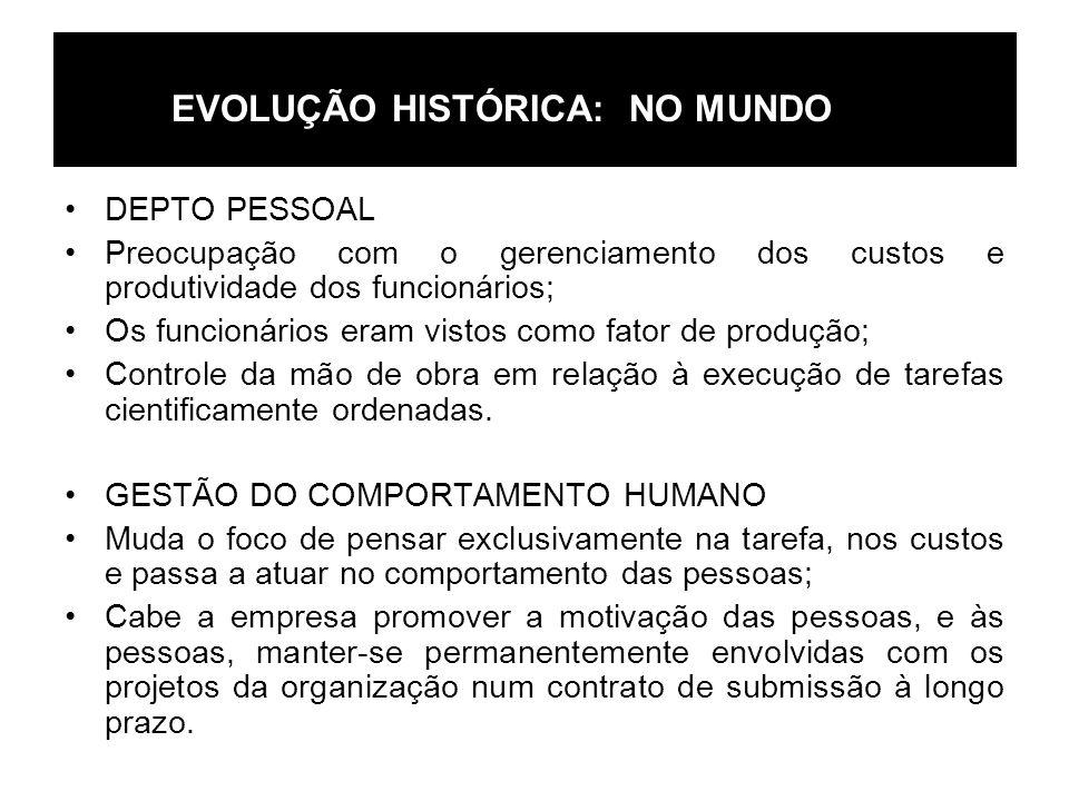 EVOLUÇÃO HISTÓRICA: NO MUNDO