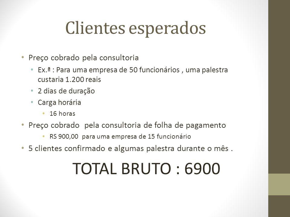 Clientes esperados TOTAL BRUTO : 6900 Preço cobrado pela consultoria