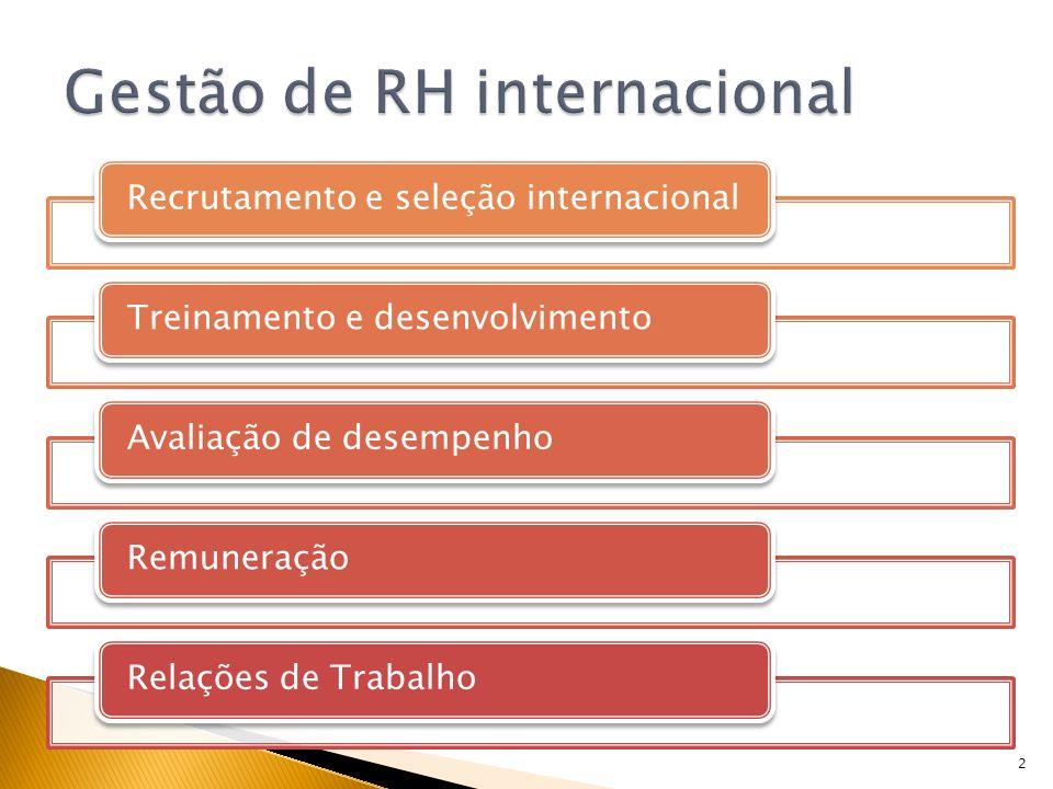 Gestão de RH internacional