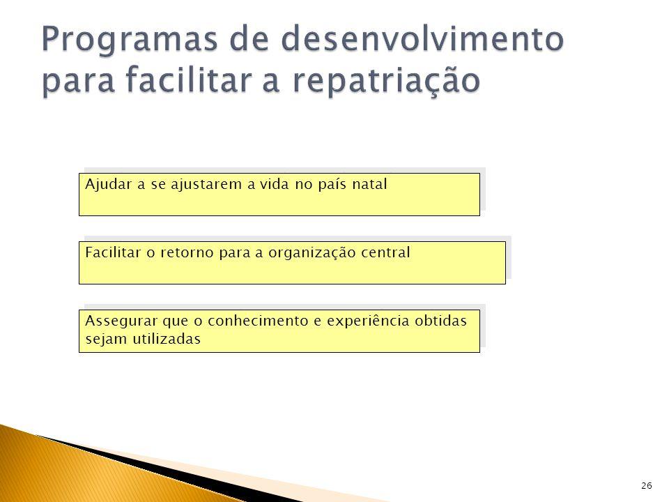 Programas de desenvolvimento para facilitar a repatriação