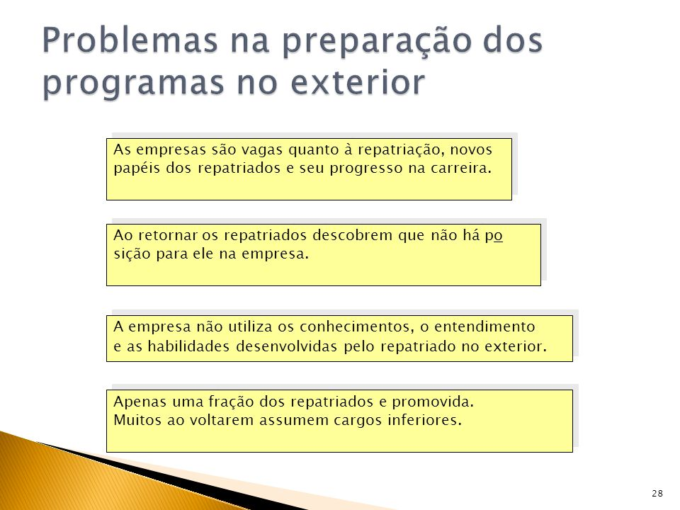 Problemas na preparação dos programas no exterior
