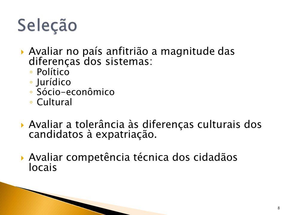 SeleçãoAvaliar no país anfitrião a magnitude das diferenças dos sistemas: Político. Jurídico. Sócio-econômico.