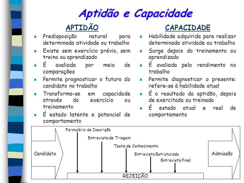 Aptidão e Capacidade APTIDÃO CAPACIDADE