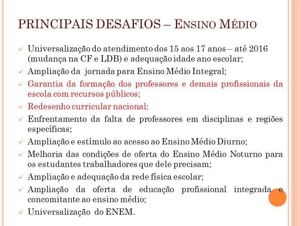 PRINCIPAIS DESAFIOS – Ensino Médio
