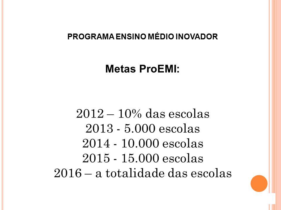 PROGRAMA ENSINO MÉDIO INOVADOR