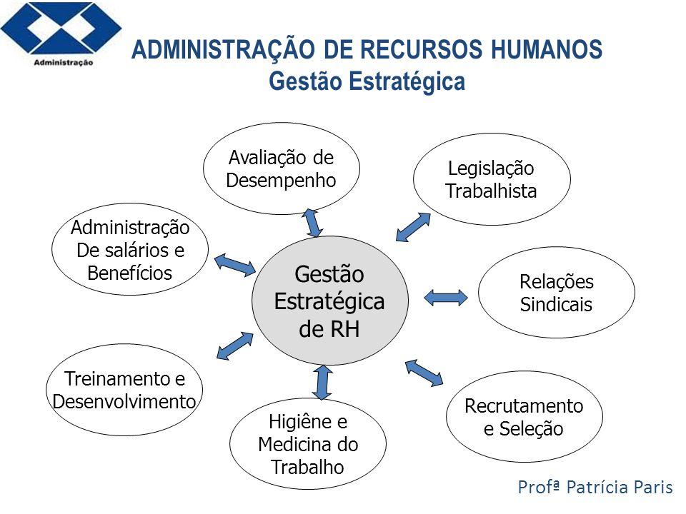 ADMINISTRAÇÃO DE RECURSOS HUMANOS Gestão Estratégica