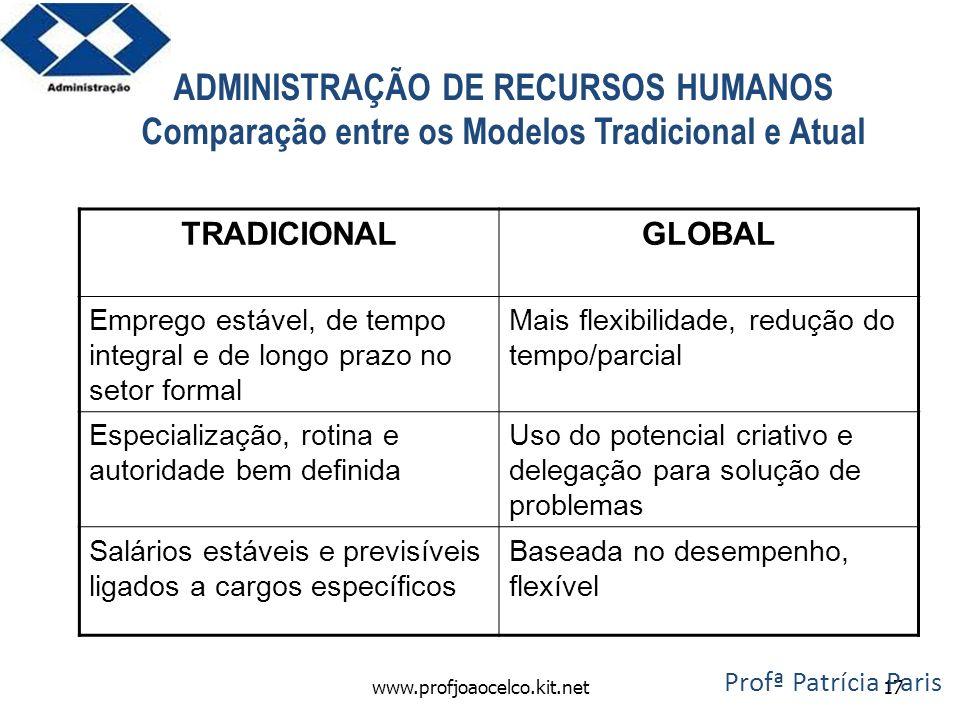 ADMINISTRAÇÃO DE RECURSOS HUMANOS Comparação entre os Modelos Tradicional e Atual