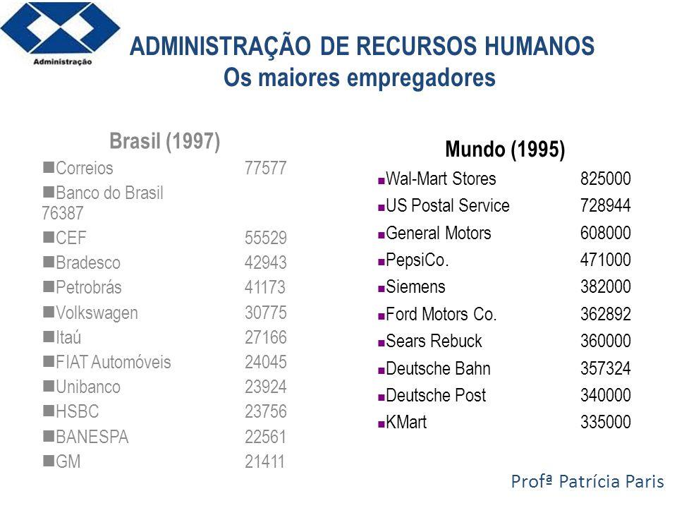 ADMINISTRAÇÃO DE RECURSOS HUMANOS Os maiores empregadores