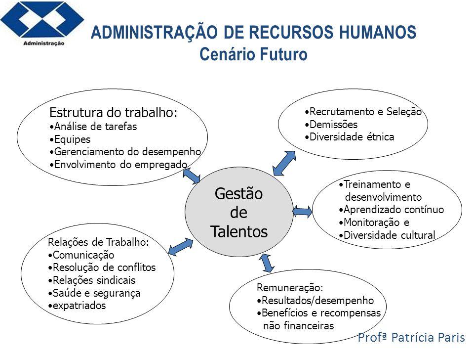 ADMINISTRAÇÃO DE RECURSOS HUMANOS Cenário Futuro