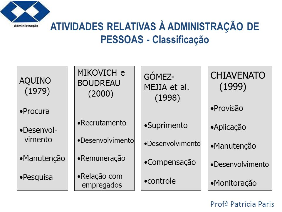 ATIVIDADES RELATIVAS À ADMINISTRAÇÃO DE PESSOAS - Classificação