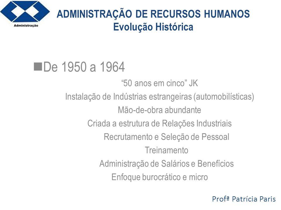 ADMINISTRAÇÃO DE RECURSOS HUMANOS Evolução Histórica
