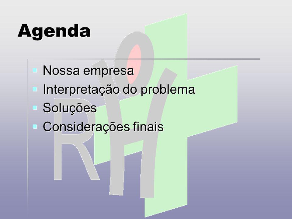 Agenda Nossa empresa Interpretação do problema Soluções