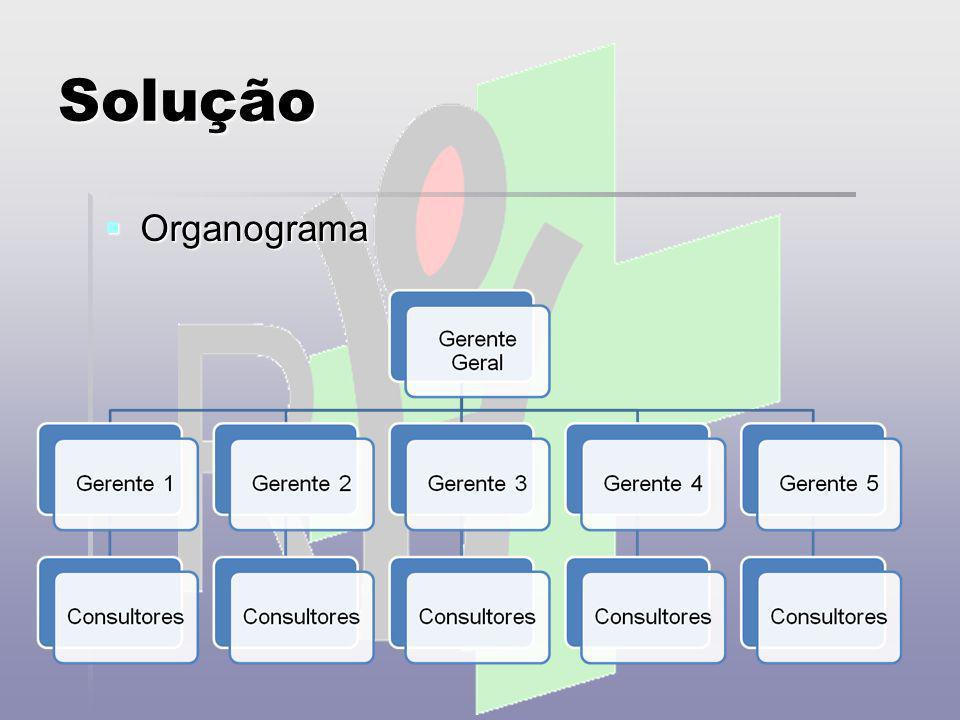 Solução Organograma