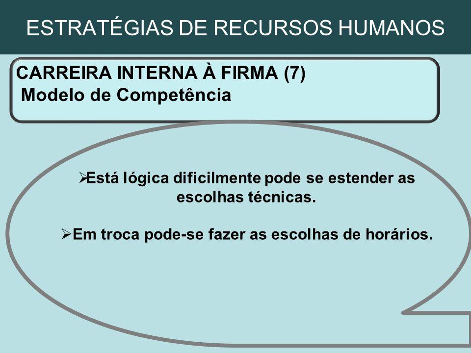 ESTRATÉGIAS DE RECURSOS HUMANOS