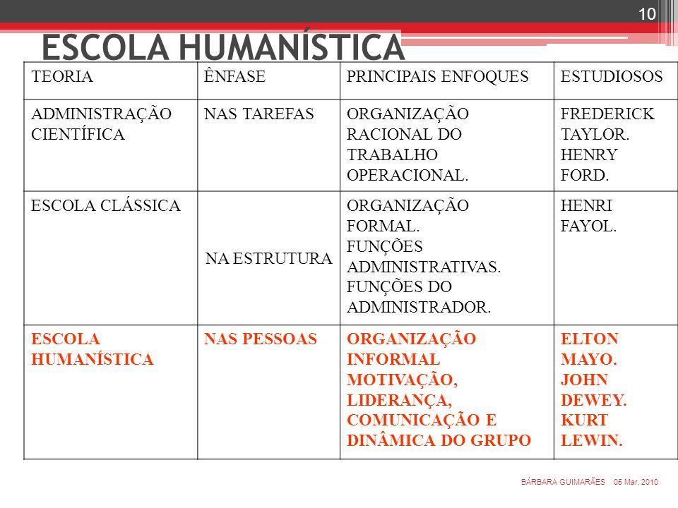 ESCOLA HUMANÍSTICA TEORIA ÊNFASE PRINCIPAIS ENFOQUES ESTUDIOSOS