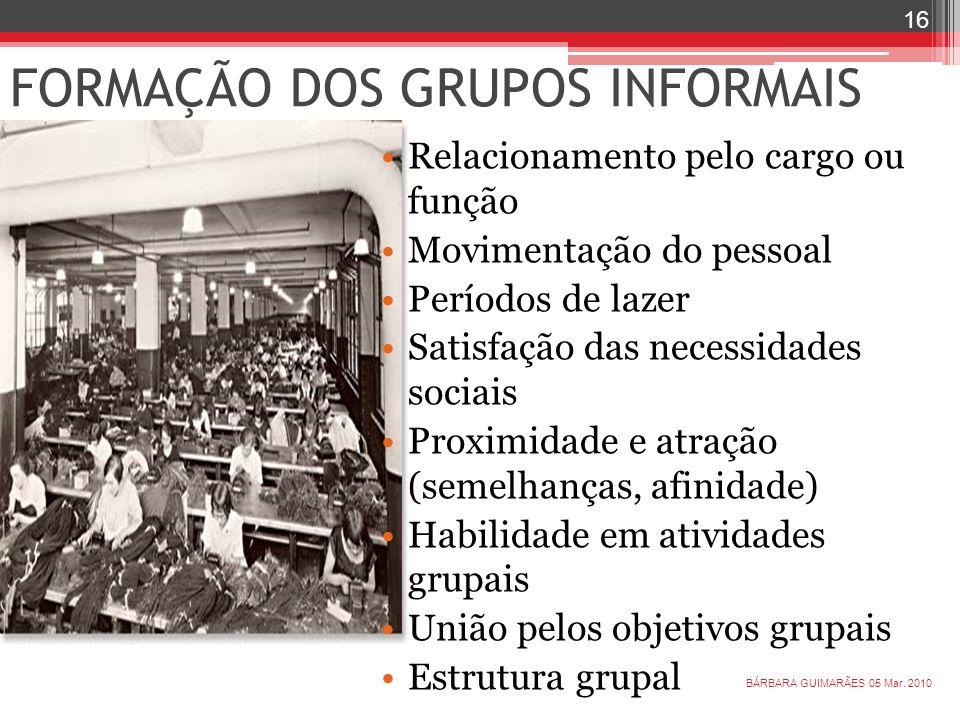 FORMAÇÃO DOS GRUPOS INFORMAIS