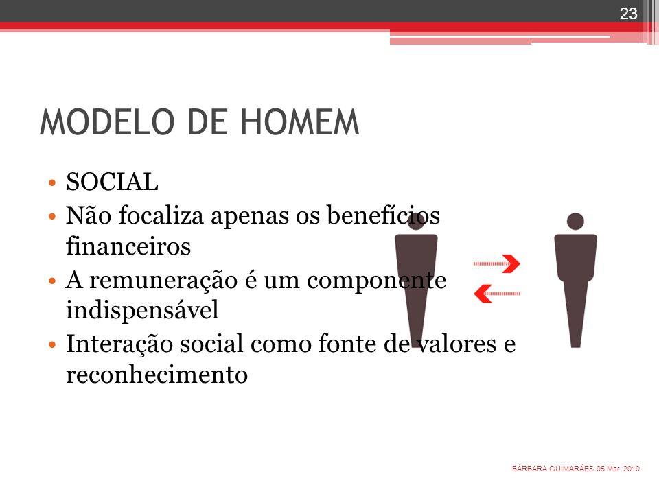 MODELO DE HOMEM SOCIAL Não focaliza apenas os benefícios financeiros