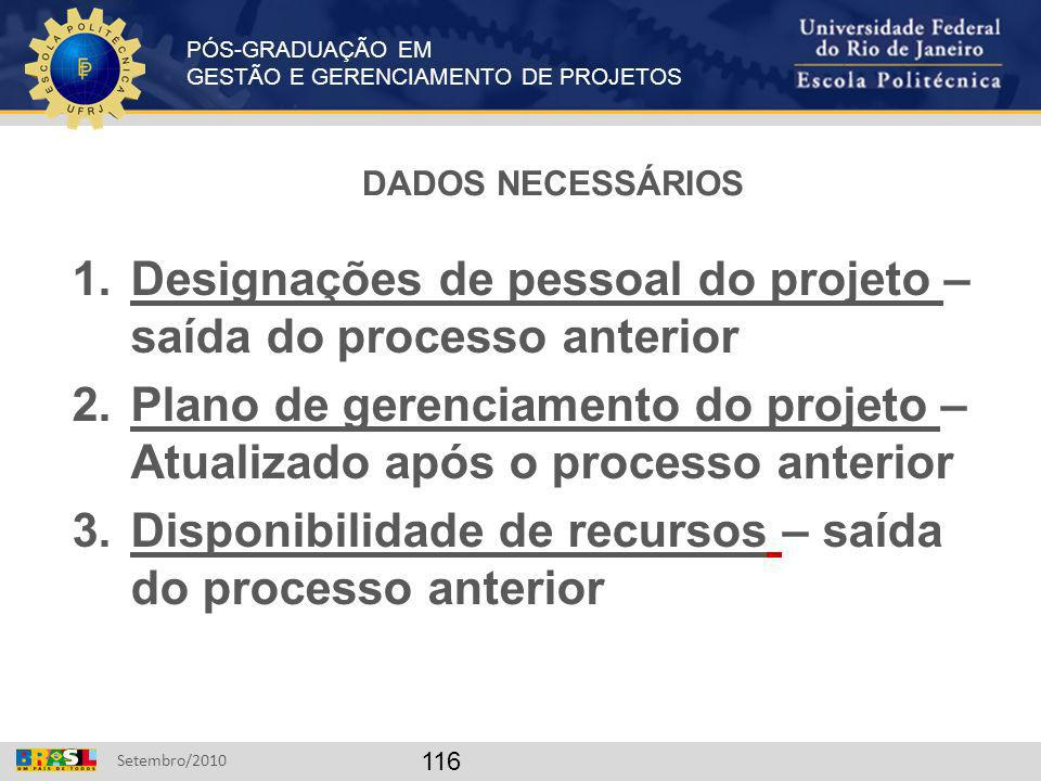 Designações de pessoal do projeto – saída do processo anterior