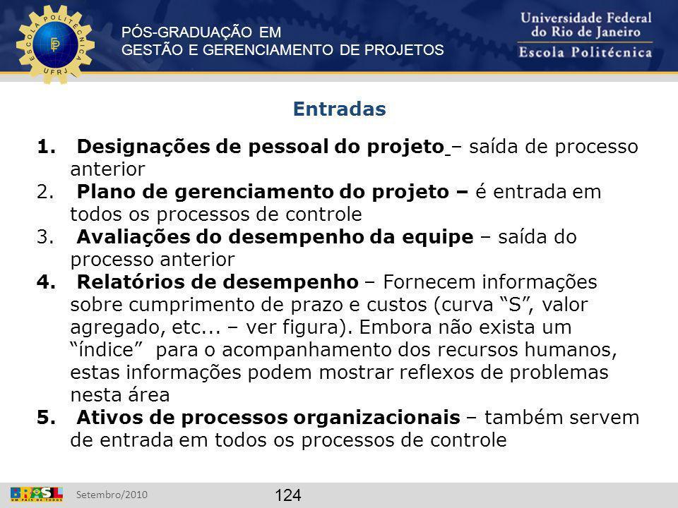 Designações de pessoal do projeto – saída de processo anterior