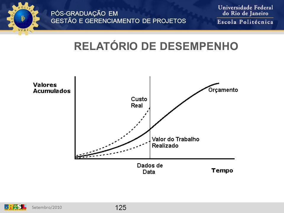 RELATÓRIO DE DESEMPENHO
