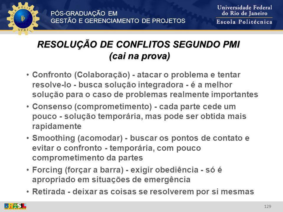 RESOLUÇÃO DE CONFLITOS SEGUNDO PMI (cai na prova)