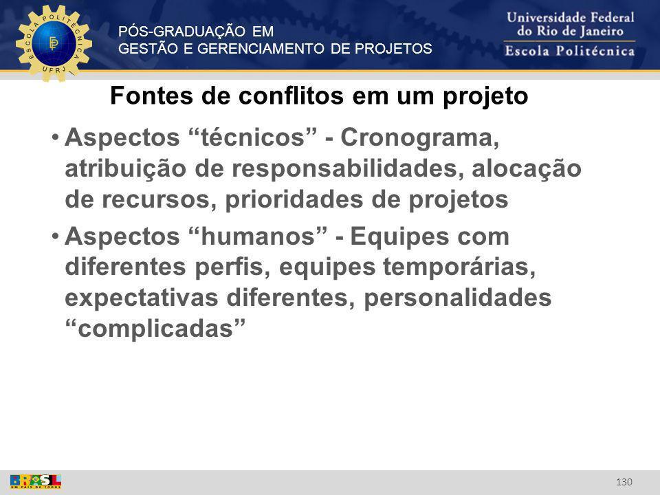 Fontes de conflitos em um projeto