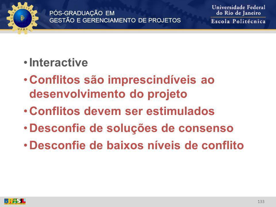 Interactive Conflitos são imprescindíveis ao desenvolvimento do projeto. Conflitos devem ser estimulados.