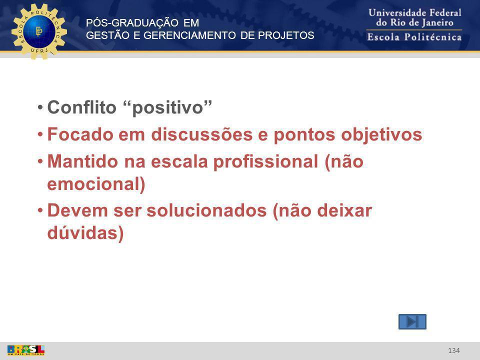 Conflito positivo Focado em discussões e pontos objetivos. Mantido na escala profissional (não emocional)