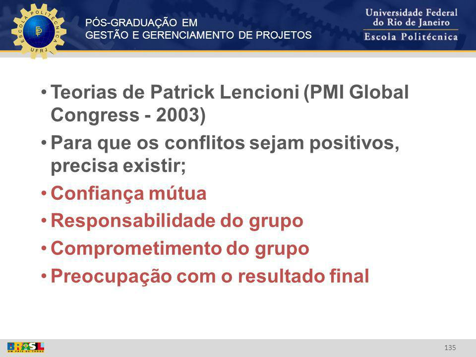 Teorias de Patrick Lencioni (PMI Global Congress - 2003)
