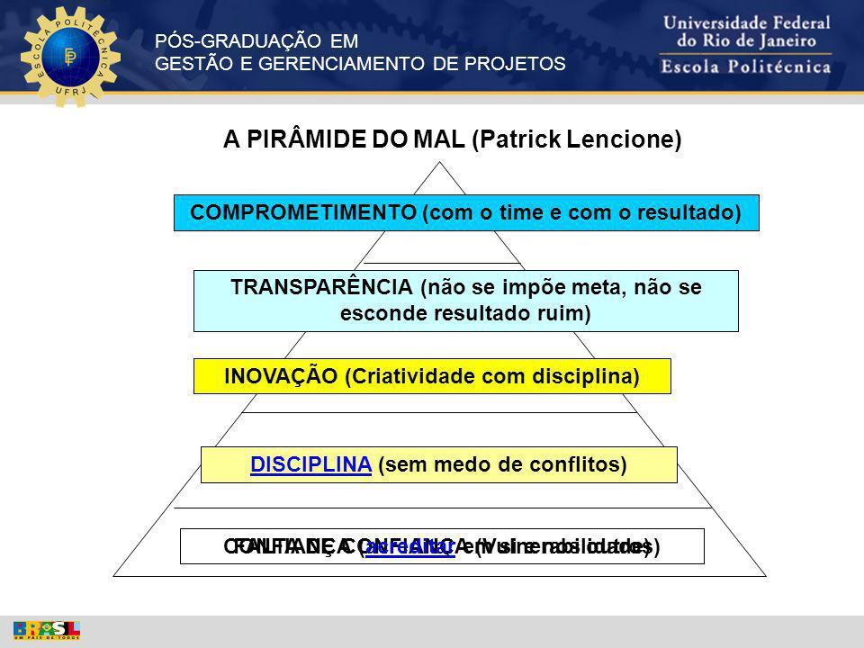 A PIRÂMIDE DO MAL (Patrick Lencione)