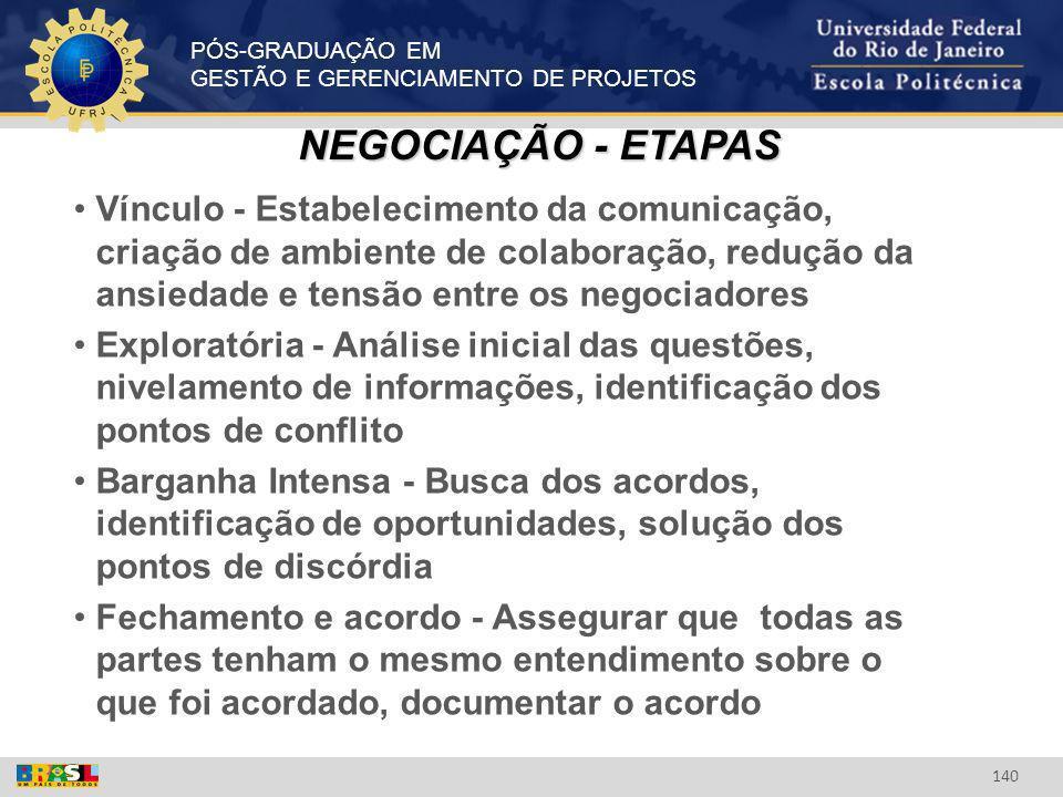 NEGOCIAÇÃO - ETAPAS Vínculo - Estabelecimento da comunicação, criação de ambiente de colaboração, redução da ansiedade e tensão entre os negociadores.