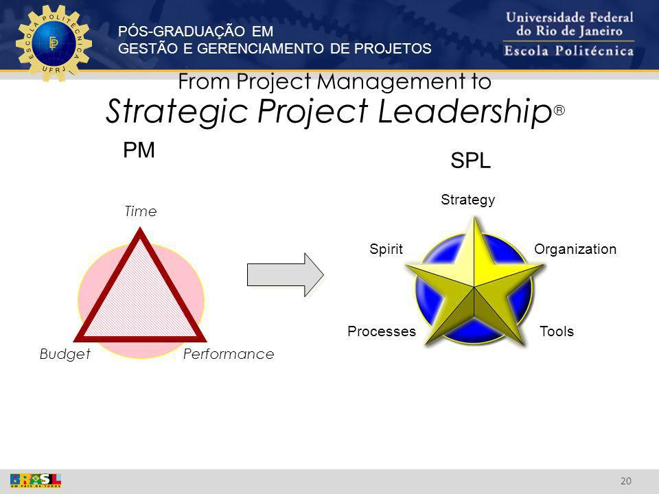 From Project Management to Strategic Project Leadership®