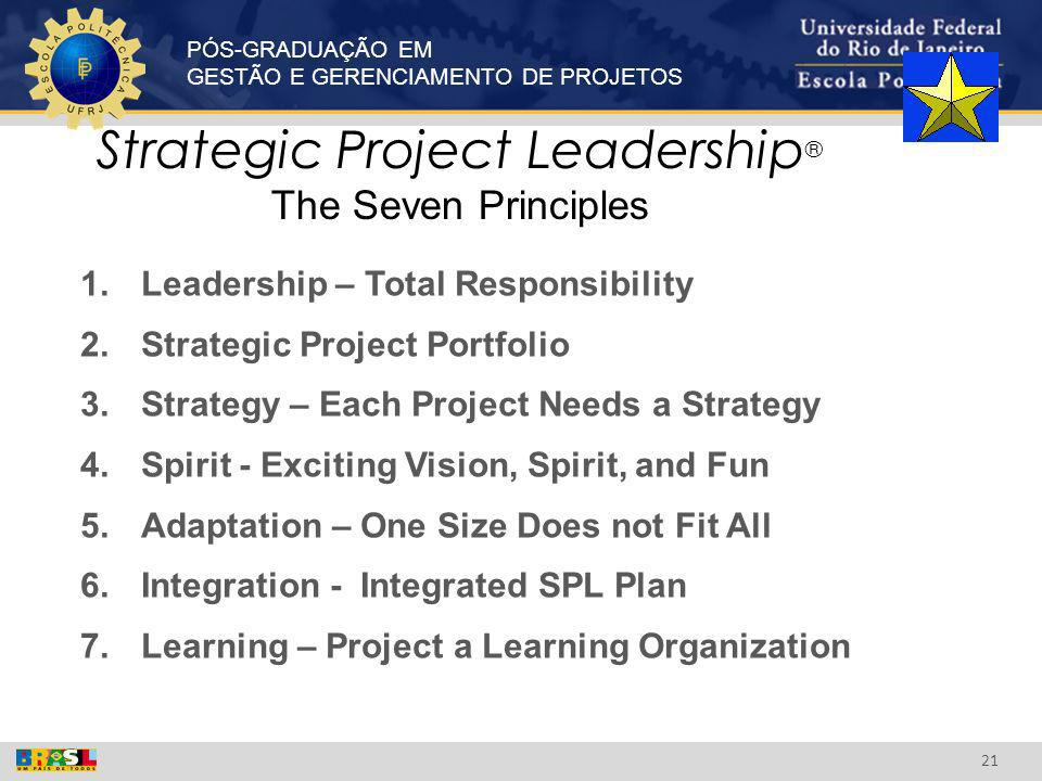 Strategic Project Leadership®